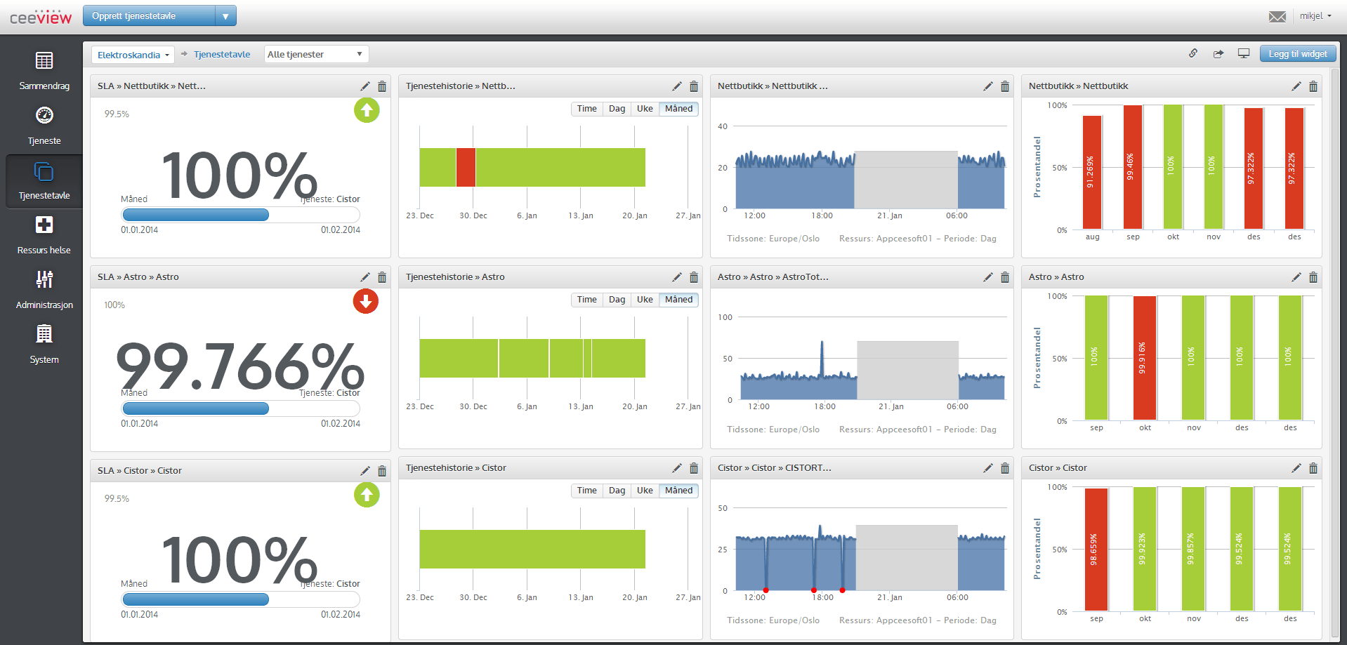 Ceeview Service Dashboard